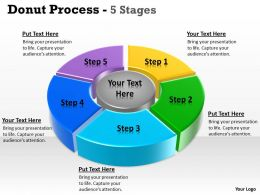 Donut Process Step circular templates 6