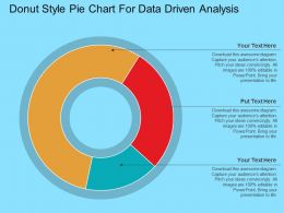 Donut Style Pie Chart For Data Driven Analysis Powerpoint Slides