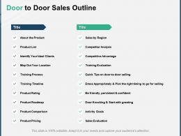 Door To Door Sales Outline A149 Ppt Powerpoint Presentation Outline Background