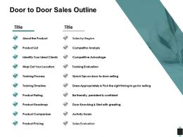 Door To Door Sales Outline Competitive Advantage Training Ppt Powerpoint Presentation Outline Deck