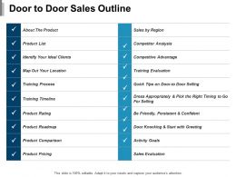 Door To Door Sales Outline Identify Your Ideal Clients