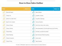 Door To Door Sales Outline Ppt Infographics Format