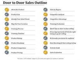 Door To Door Sales Outline Training Evaluation Ppt Powerpoint Presentation Slides Vector