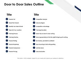 Door To Door Sales Outline Training Process Ppt Powerpoint Presentation File Layouts