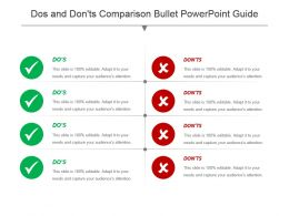 Dos And Donts Comparison Bullet Powerpoint Guide