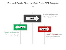 Dos And Donts Direction Sign Posts Ppt Diagram