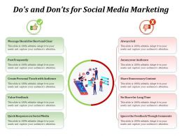 Dos And Donts For Social Media Marketing