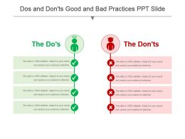 Dos And Donts Good And Bad Practices Ppt Slide