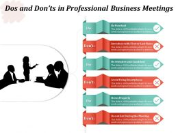 Dos And Donts In Professional Business Meetings