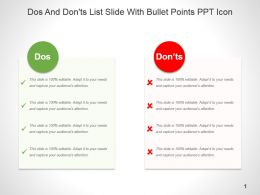 Dos And Donts List Slide With Bullet Points Ppt Icon