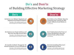 Dos And Donts Of Building Effective Marketing Strategy