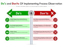 Dos And Donts Of Implementing Process Observation