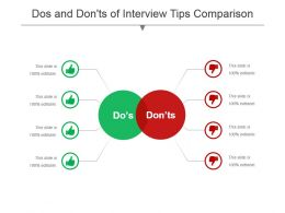 dos_and_donts_of_interview_tips_comparison_powerpoint_show_Slide01