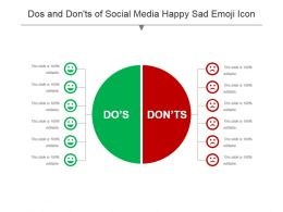 Dos And Donts Of Social Media Happy Sad Emoji Icon PowerPoint Slide