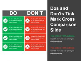 Dos And Donts Tick Mark Cross Comparison Slide
