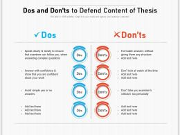 Dos And Donts To Defend Content Of Thesis