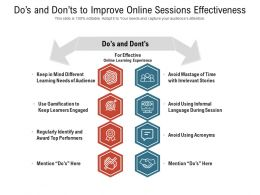 Dos And Donts To Improve Online Sessions Effectiveness