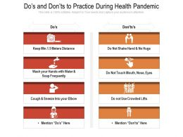 Dos And Donts To Practice During Health Pandemic