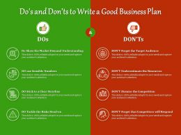 Dos And Donts To Write A Good Business Plan