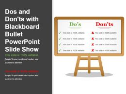 Dos And Donts With Blackboard Bullet Powerpoint Slide Show