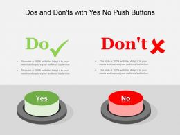 Dos And Donts With Yes No Push Buttons Powerpoint Templates