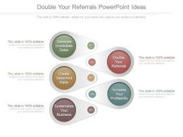 Double Your Referrals Powerpoint Ideas