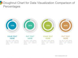 Doughnut Chart For Data Visualization Comparison Of Percentages Powerpoint Slides Design