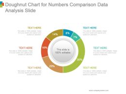 Doughnut Chart For Numbers Comparison Data Analysis Slide Powerpoint Topics