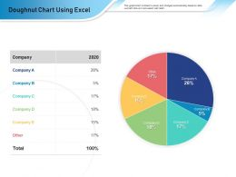 Doughnut Chart Using Excel