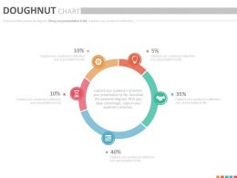 Doughnut Chart With Percentage Analysis Powerpoint Slides