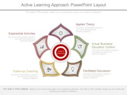 Download Active Learning Approach Powerpoint Layout