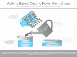 Download Activity Based Costing Powerpoint Slides