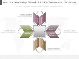 Download Adaptive Leadership Powerpoint Slide Presentation Guidelines