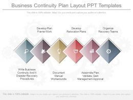 Download Business Continuity Plan Layout Ppt Templates
