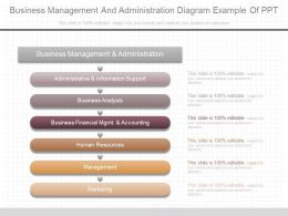 Download Business Management And Administration Diagram Example Of Ppt