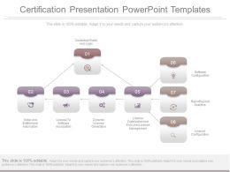 Download Certification Presentation Powerpoint Templates