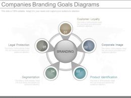 Download Companies Branding Goals Diagrams