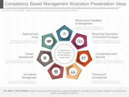Download Competency Based Management Illustration Presentation Ideas