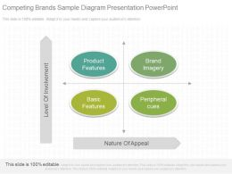Download Competing Brands Sample Diagram Presentation Powerpoint