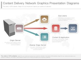 Download Content Delivery Network Graphics Presentation Diagrams