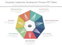Download Corporate Leadership Development Process Ppt Slides
