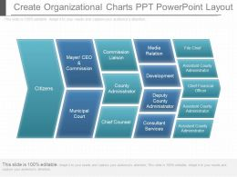 Download Create Organizational Charts Ppt Powerpoint Layout