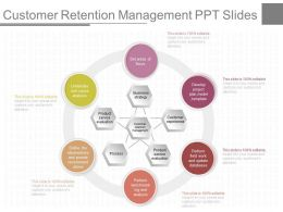 Download Customer Retention Management Ppt Slides