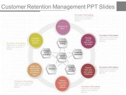 Download Customer Retention Management Ppt Slides
