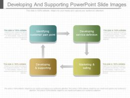 Download Developing And Supporting Powerpoint Slide Images