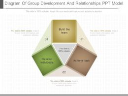 Download Diagram Of Group Development And Relationships Ppt Model