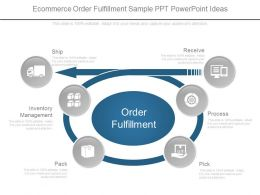 Download E Commerce Order Fulfillment Sample Ppt Powerpoint Ideas