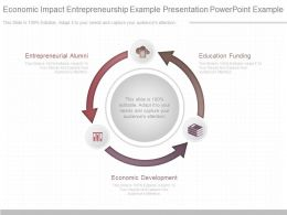 Download Economic Impact Entrepreneurship Example Presentation Powerpoint Example