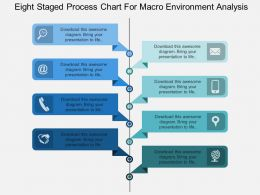download Eight Staged Process Chart For Macro Environment Analysis Flat Powerpoint Design