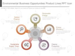 Download Environmental Business Opportunities Product Lines Ppt Icon